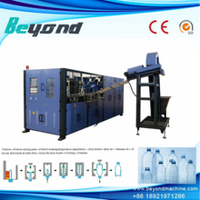 Beyond PET Bottle Making Line